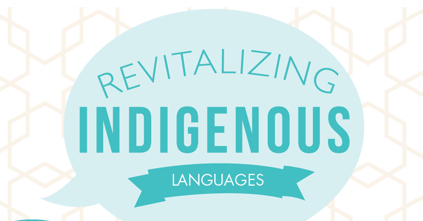 revitalizing languages Strengthening and revitalizing indigenous language and culture 510 likes 26  first nation, inuit, and metis communities across canada coming together to.