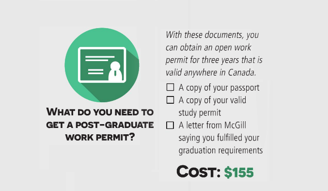 Documents required to obtain a post-graduate work permit